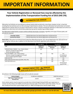 Transportation Bill (2015) Flyer.jpg
